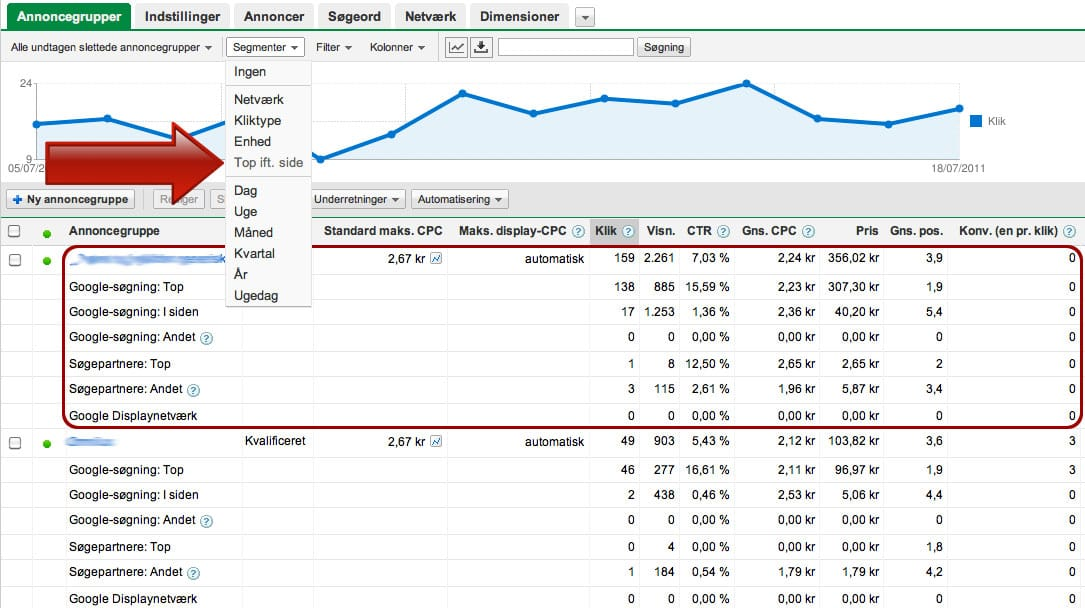 placeringener-adwords